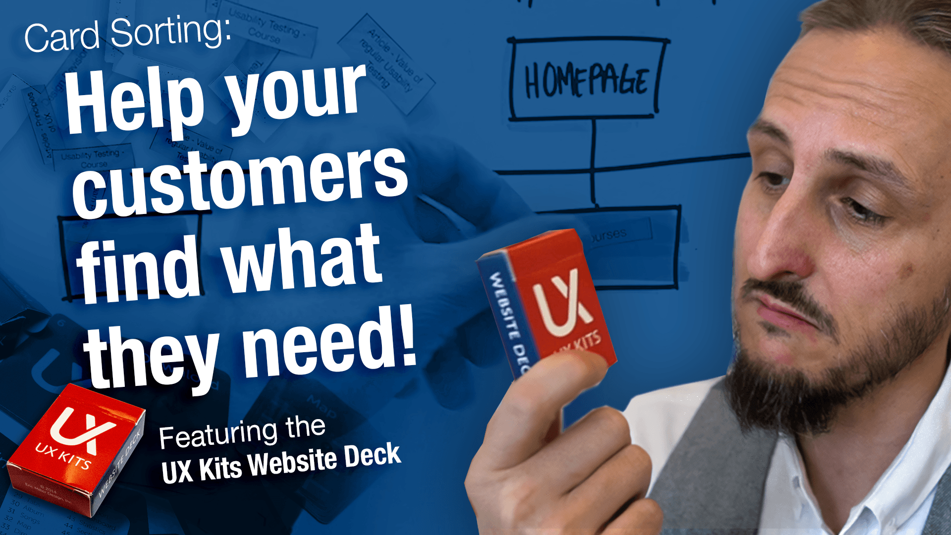 Help your customers find what they need – a UX Card Sorting Primer ft. the UX Kits Website Deck